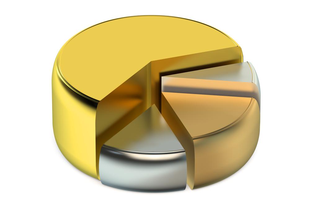 Gold Sheds Rs 171 amid Demand Slump