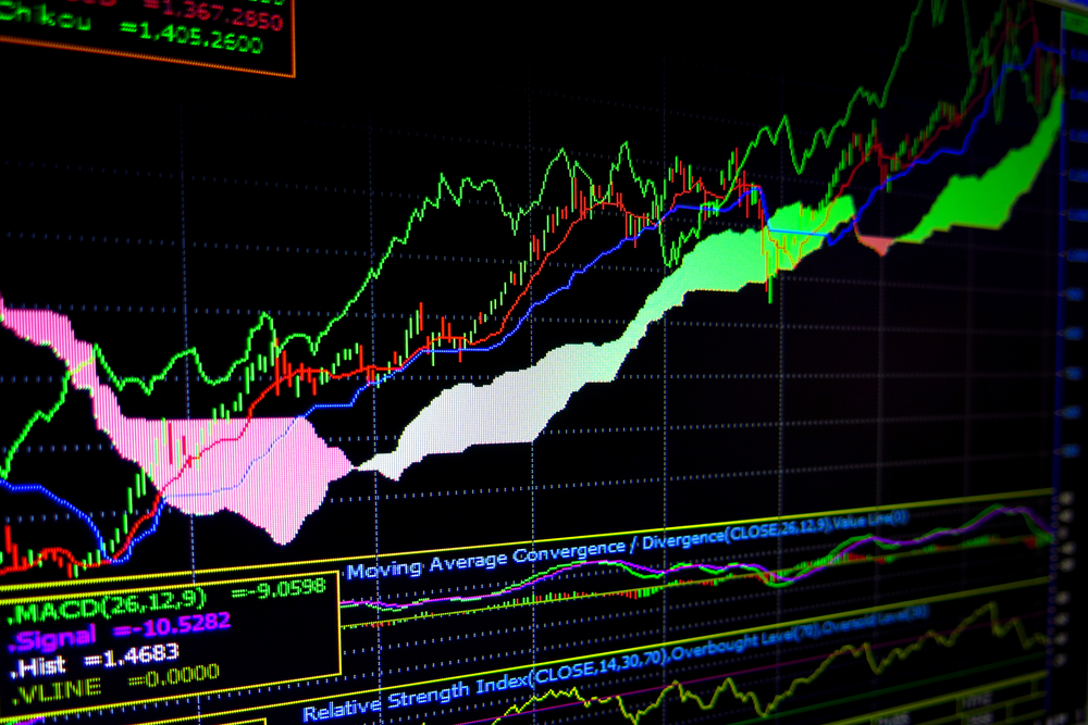 Exit Poll Euphoria: Sensex, Nifty Skyrocket