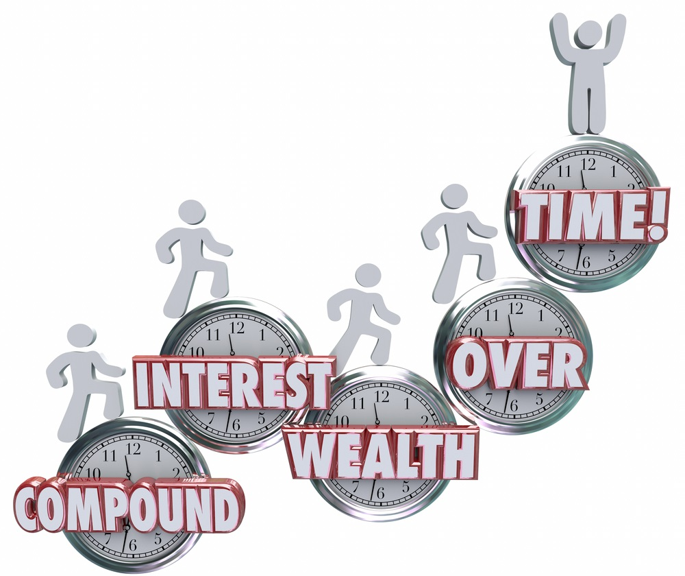 Compounding & Rupee Cost Averaging: A Boon for Investments