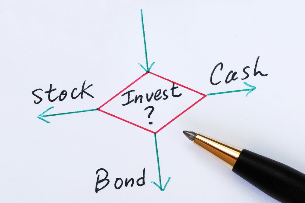 Importance of Having a Diversified Investment Portfolio