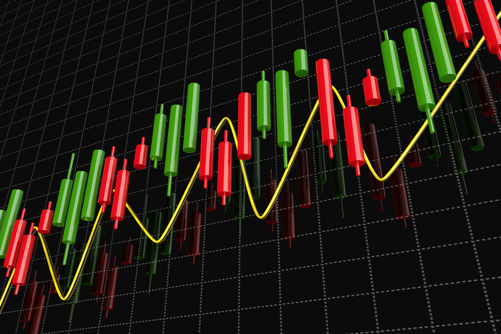 Markets Give Thumbs Down To PM's Package; Indices Shed 3.6% In A Week