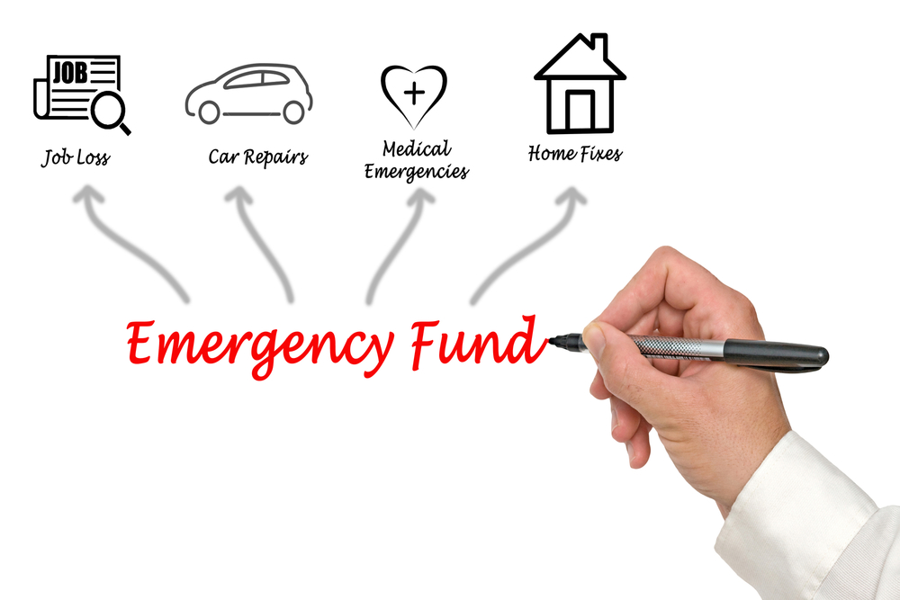 Factors To Consider While Creating An Emergency Fund
