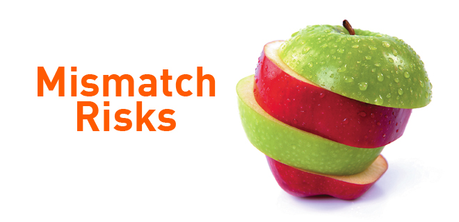 Mismatch Risks
