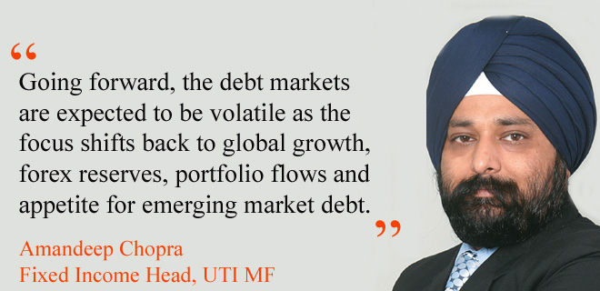 Year of debt