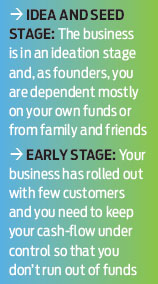 How to fuel up your small business into a big enterprise?