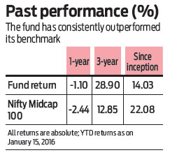 Consistent performance over its 10-year history makes Franklin India Smaller Companies Fund an all-weather pick