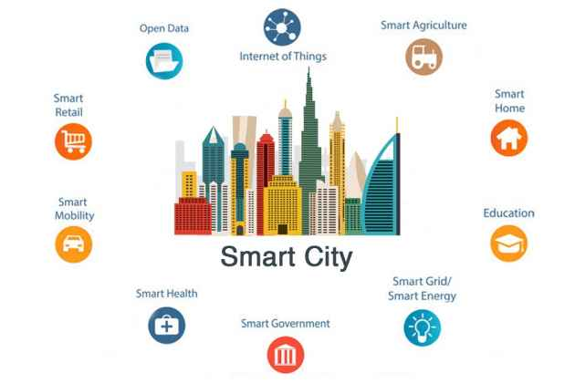Nine more now make it to smart cities list