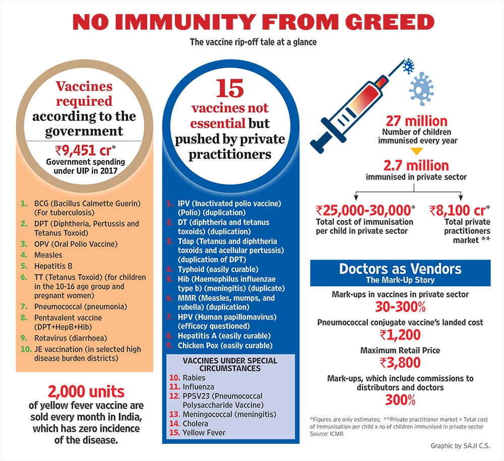 The High Cost Of Vaccines >> Vaccine Vendors Greed Gone Viral