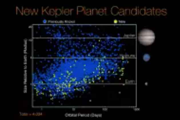 NASA's Kepler telescope finds 10 more Earth-like planets