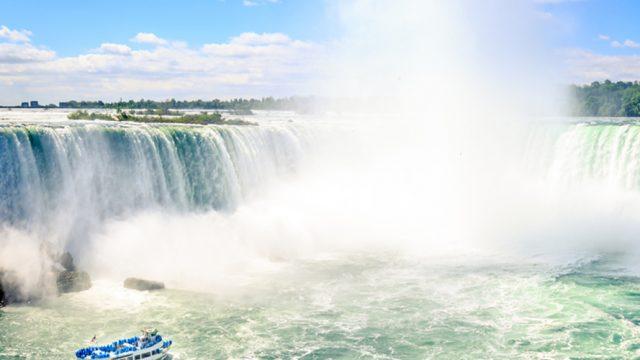 Niagara Falls America